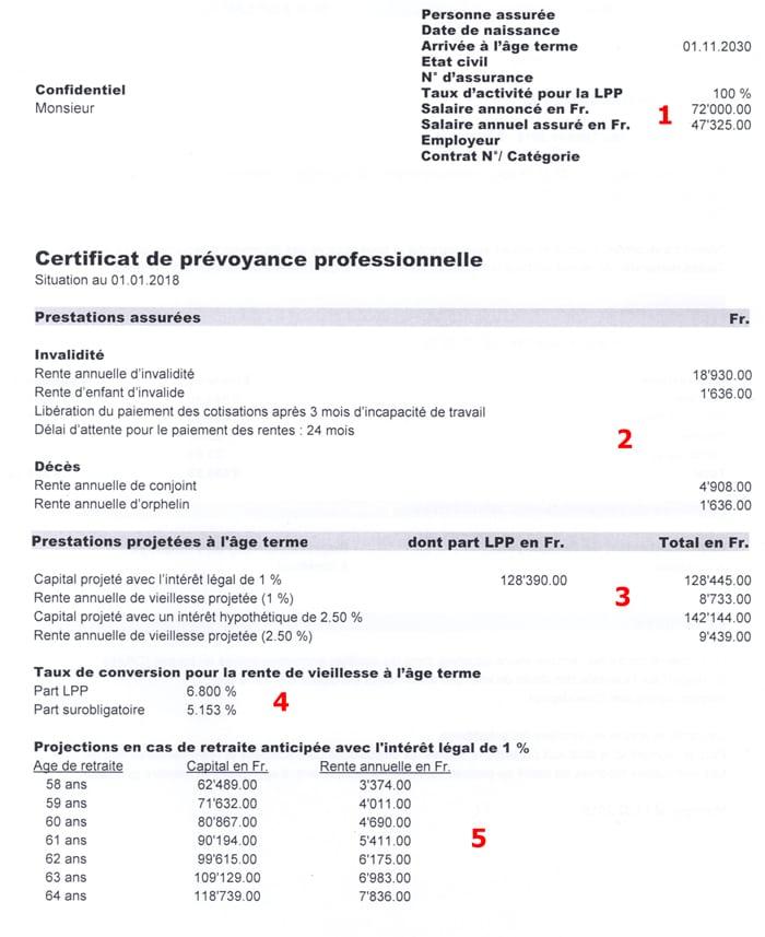 certificat de prévoyance LPP 1