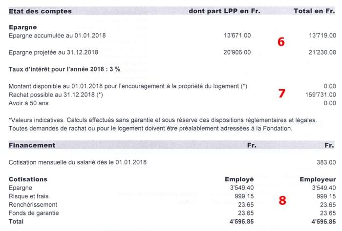 certificat de prévoyance LPP 2